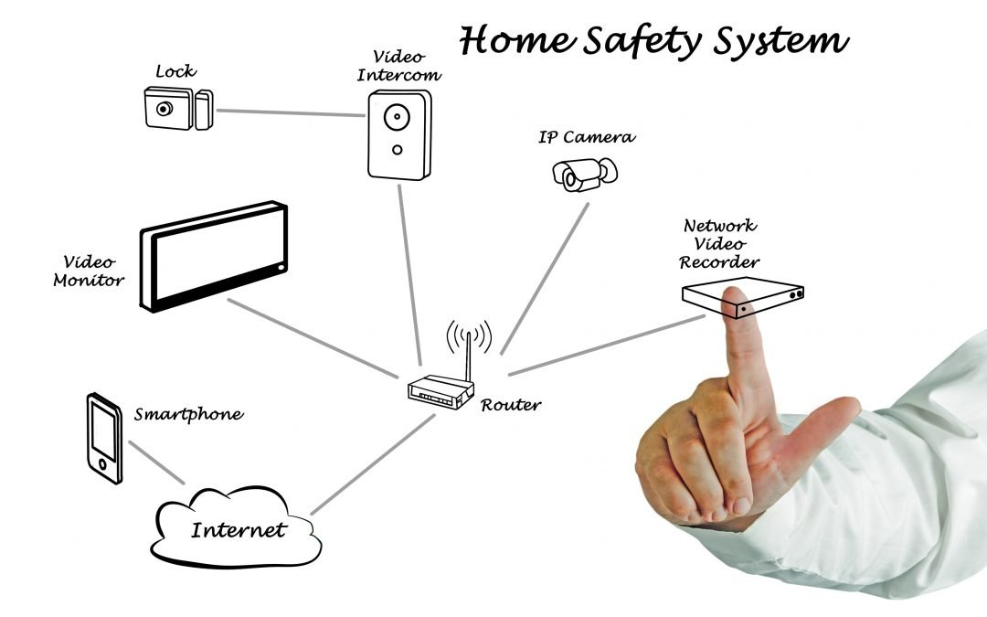 Home Security System Problems and Fixes